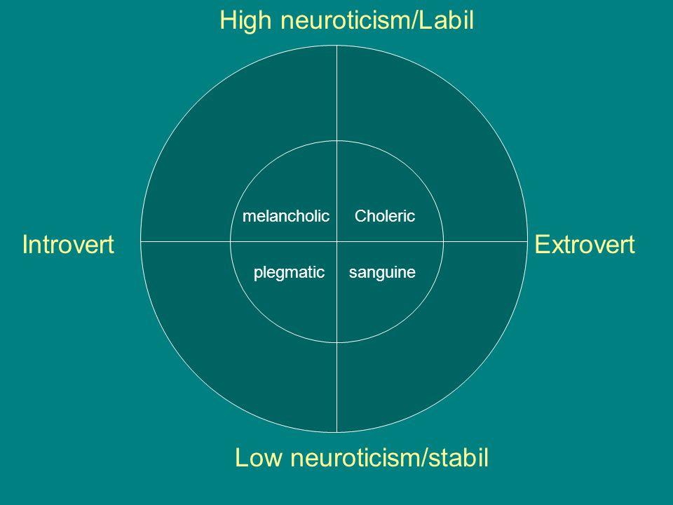 High neuroticism/Labil