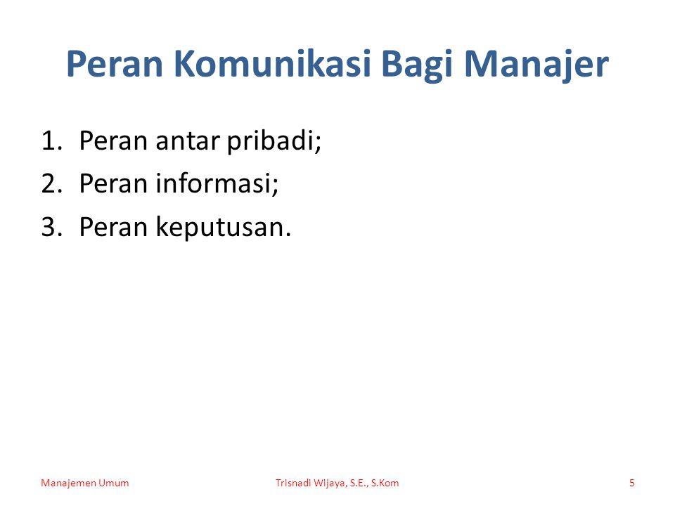 Peran Komunikasi Bagi Manajer