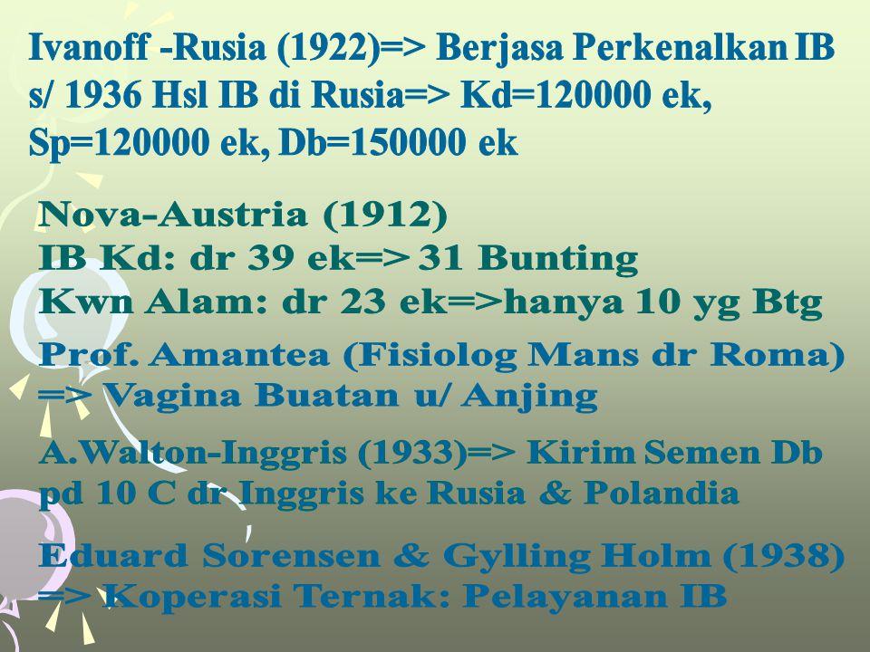 Ivanoff -Rusia (1922)=> Berjasa Perkenalkan IB