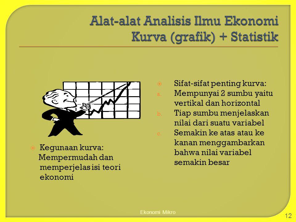 Alat-alat Analisis Ilmu Ekonomi Kurva (grafik) + Statistik