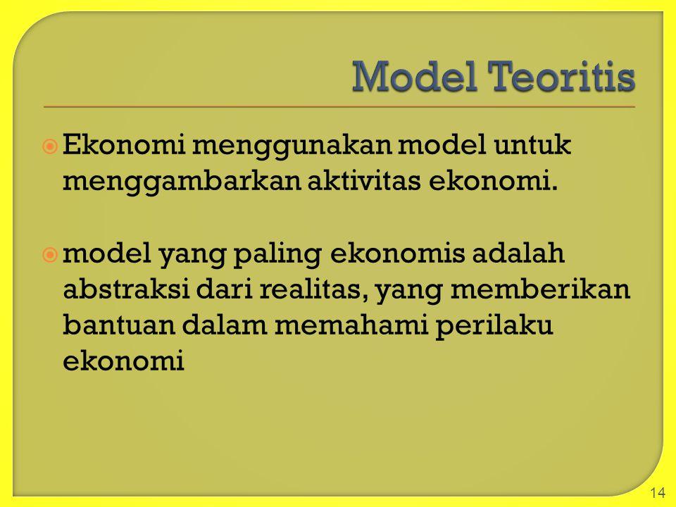Model Teoritis Ekonomi menggunakan model untuk menggambarkan aktivitas ekonomi.