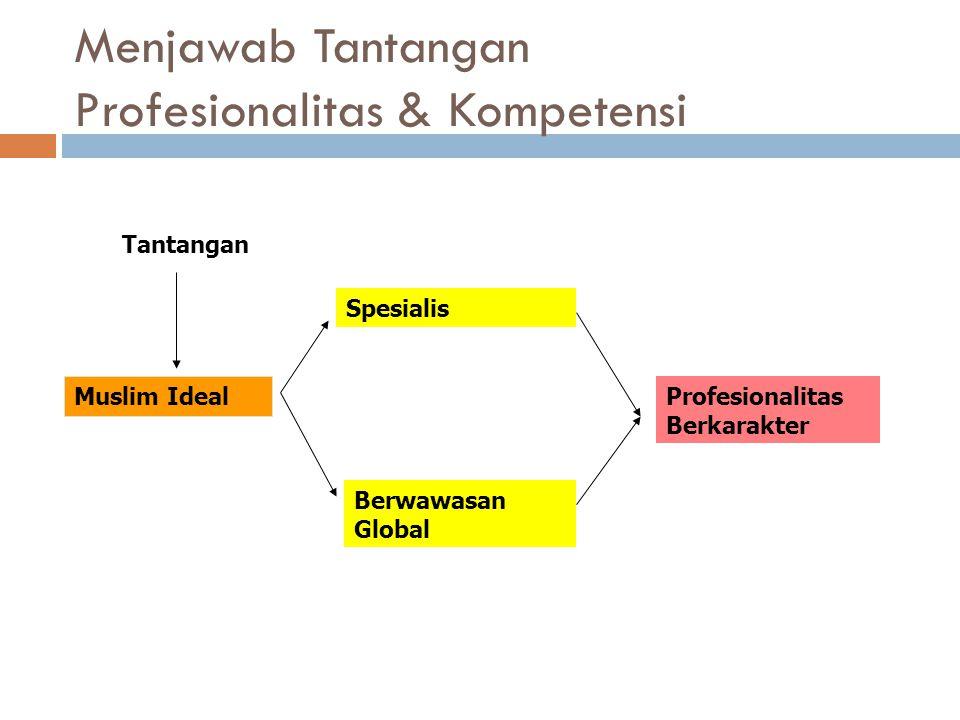 Menjawab Tantangan Profesionalitas & Kompetensi