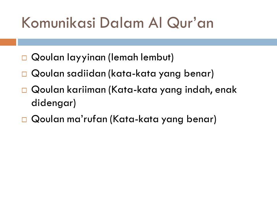 Komunikasi Dalam Al Qur'an