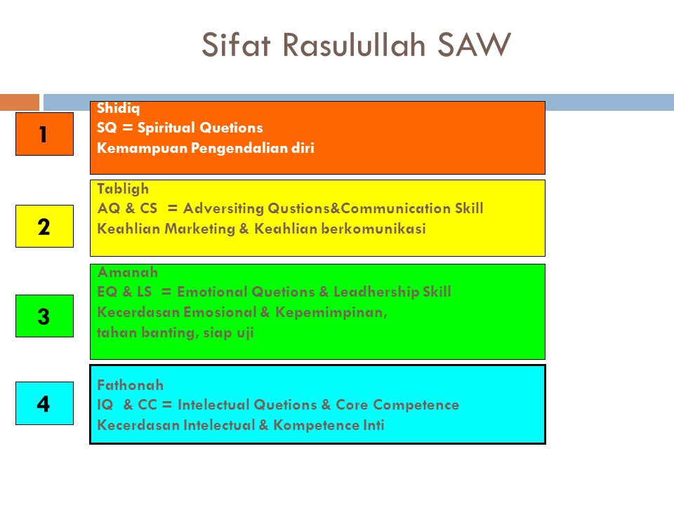 Sifat Rasulullah SAW 1 2 3 4 Shidiq SQ = Spiritual Quetions