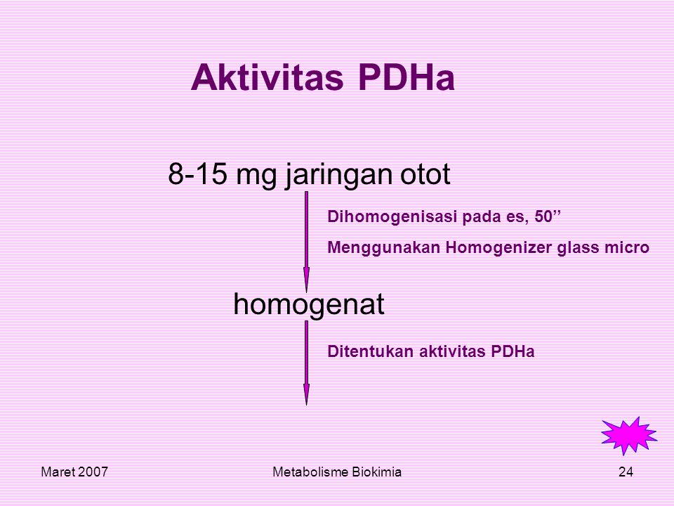 Aktivitas PDHa 8-15 mg jaringan otot homogenat