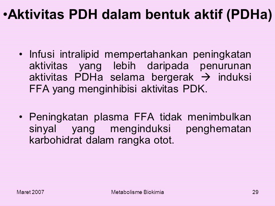 Aktivitas PDH dalam bentuk aktif (PDHa)