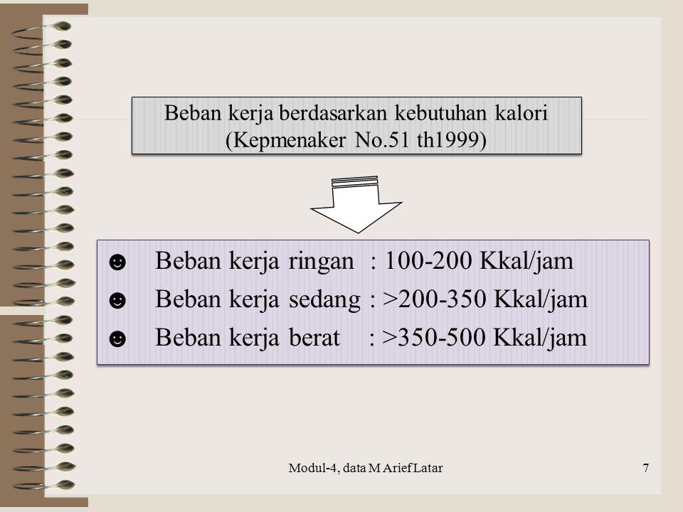 Beban kerja berdasarkan kebutuhan kalori (Kepmenaker No.51 th1999)