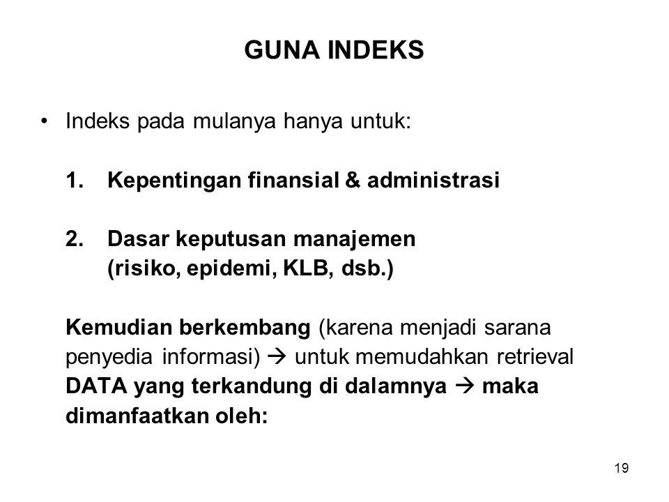 GUNA INDEKS Indeks pada mulanya hanya untuk: