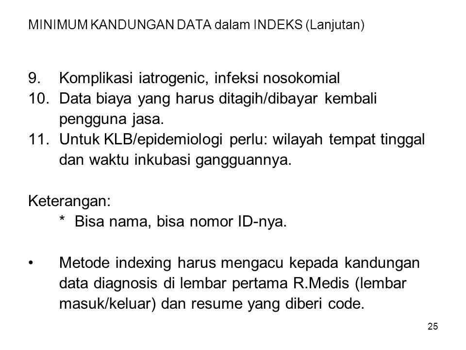 MINIMUM KANDUNGAN DATA dalam INDEKS (Lanjutan)
