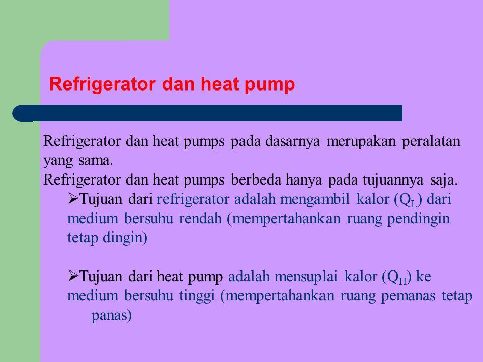 Refrigerator dan heat pump