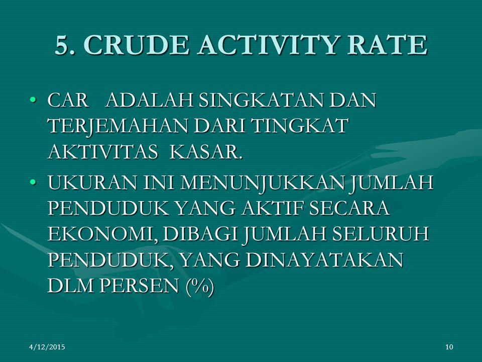 5. CRUDE ACTIVITY RATE CAR ADALAH SINGKATAN DAN TERJEMAHAN DARI TINGKAT AKTIVITAS KASAR.