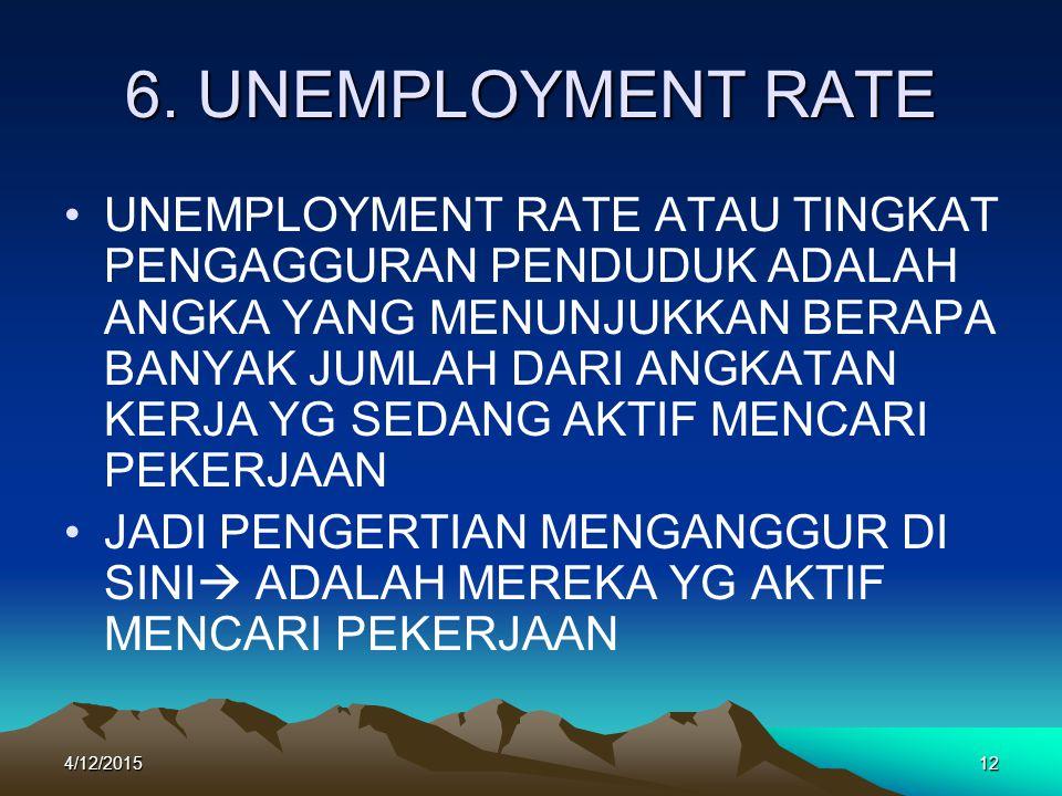 6. UNEMPLOYMENT RATE
