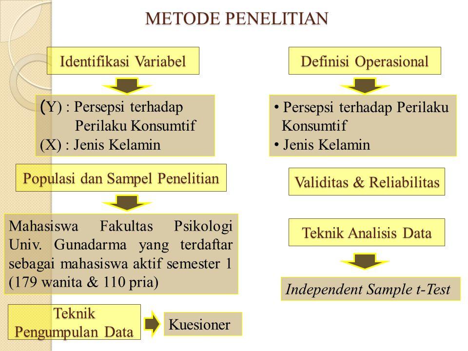 METODE PENELITIAN Identifikasi Variabel Definisi Operasional