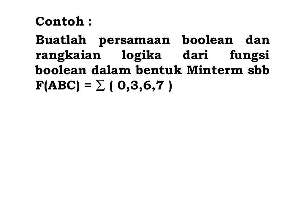 Contoh : Buatlah persamaan boolean dan rangkaian logika dari fungsi boolean dalam bentuk Minterm sbb F(ABC) =  ( 0,3,6,7 )