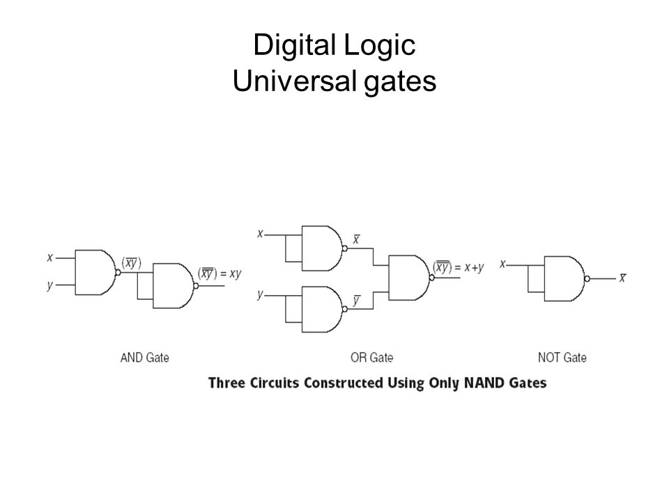 Digital Logic Universal gates
