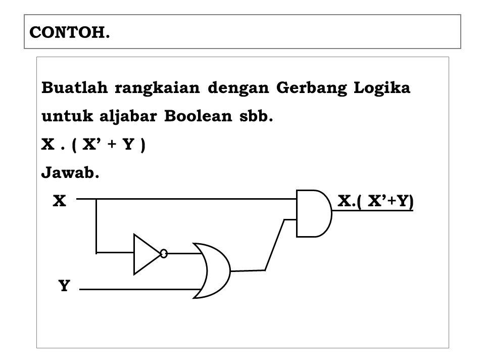 CONTOH. Buatlah rangkaian dengan Gerbang Logika. untuk aljabar Boolean sbb. X . ( X' + Y ) Jawab.