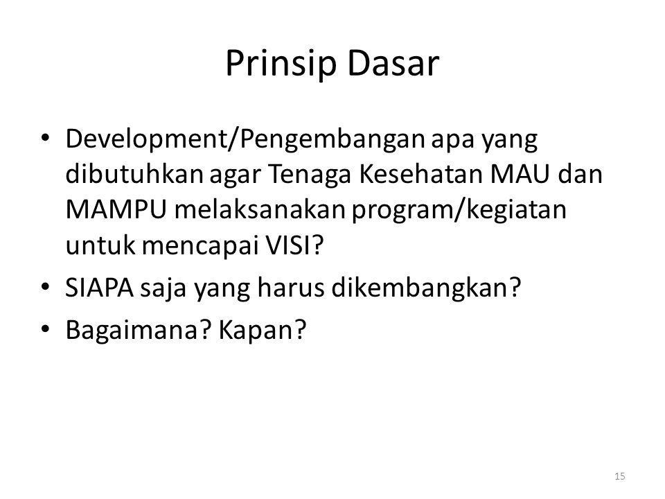 Prinsip Dasar Development/Pengembangan apa yang dibutuhkan agar Tenaga Kesehatan MAU dan MAMPU melaksanakan program/kegiatan untuk mencapai VISI
