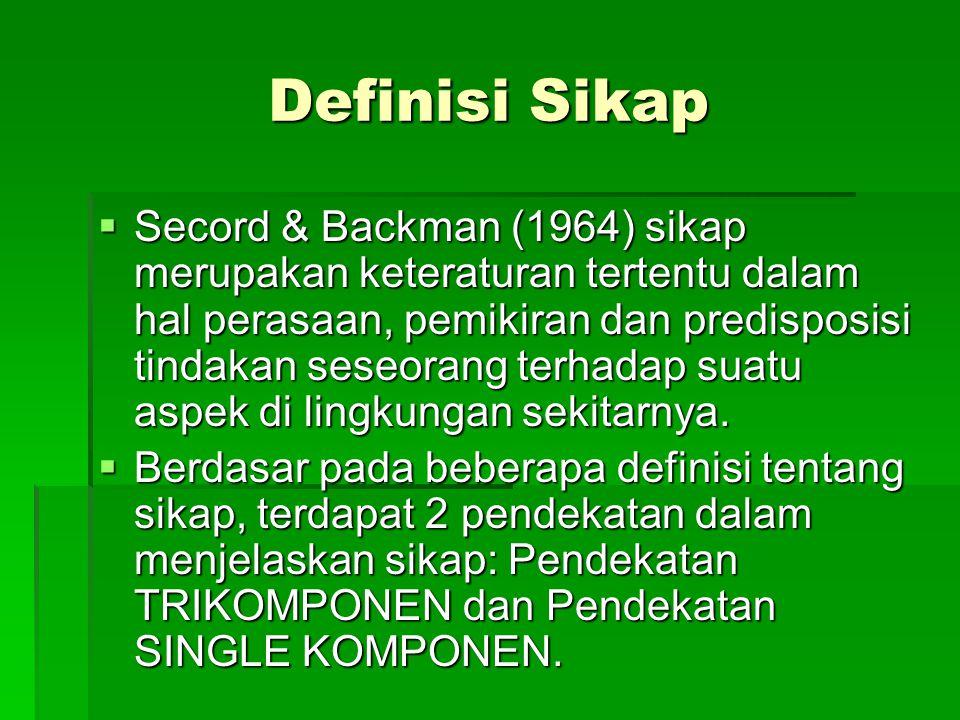 Definisi Sikap