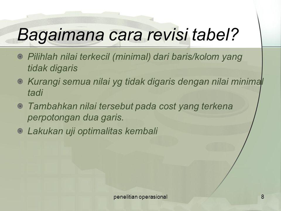Bagaimana cara revisi tabel