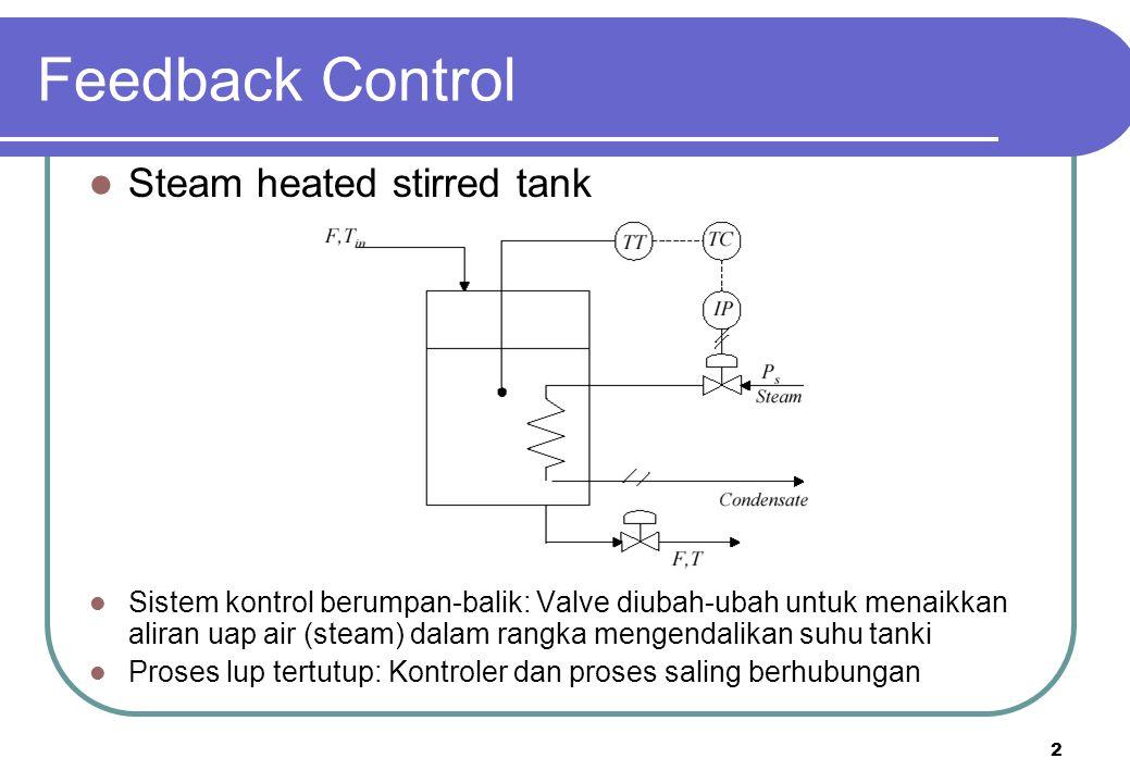 Feedback Control Steam heated stirred tank