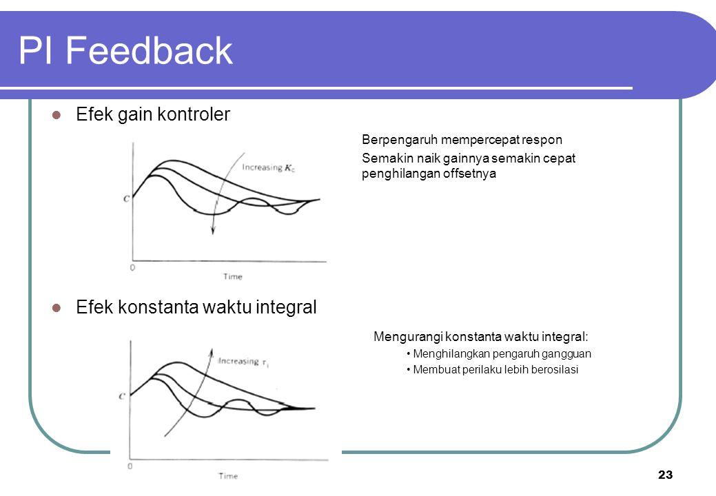 PI Feedback Efek gain kontroler Efek konstanta waktu integral