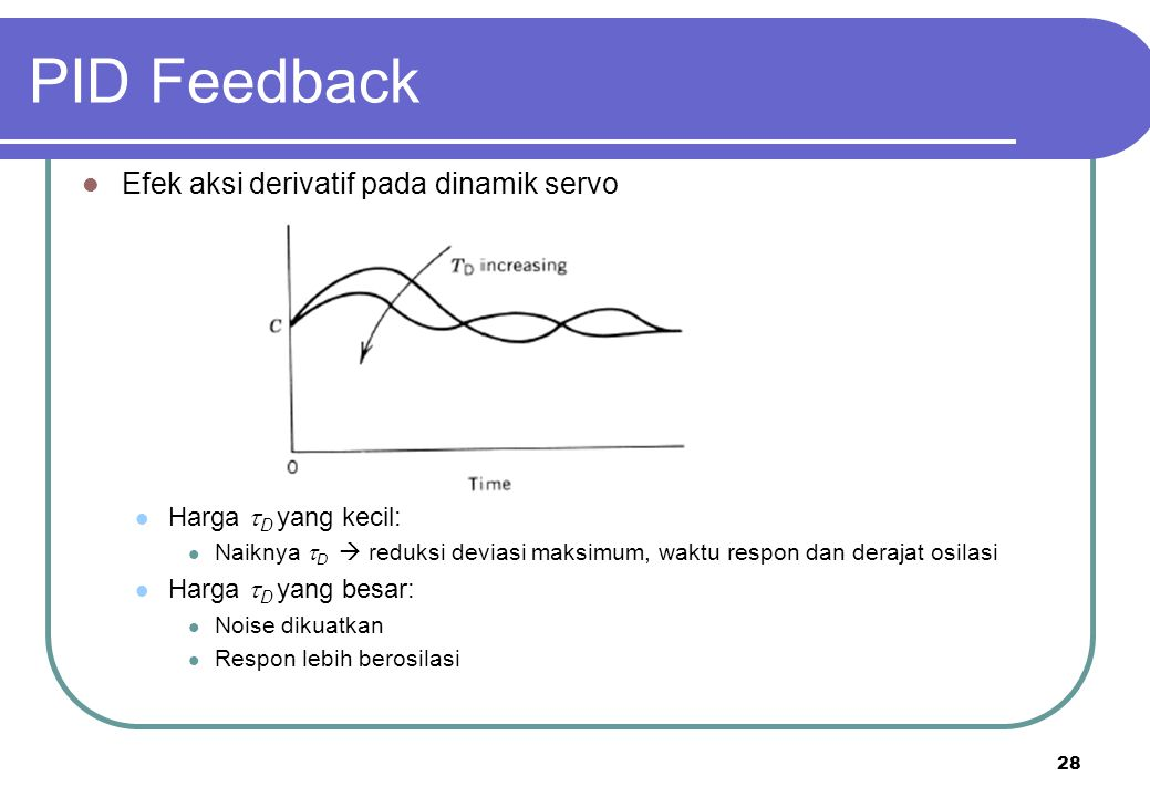 PID Feedback Efek aksi derivatif pada dinamik servo