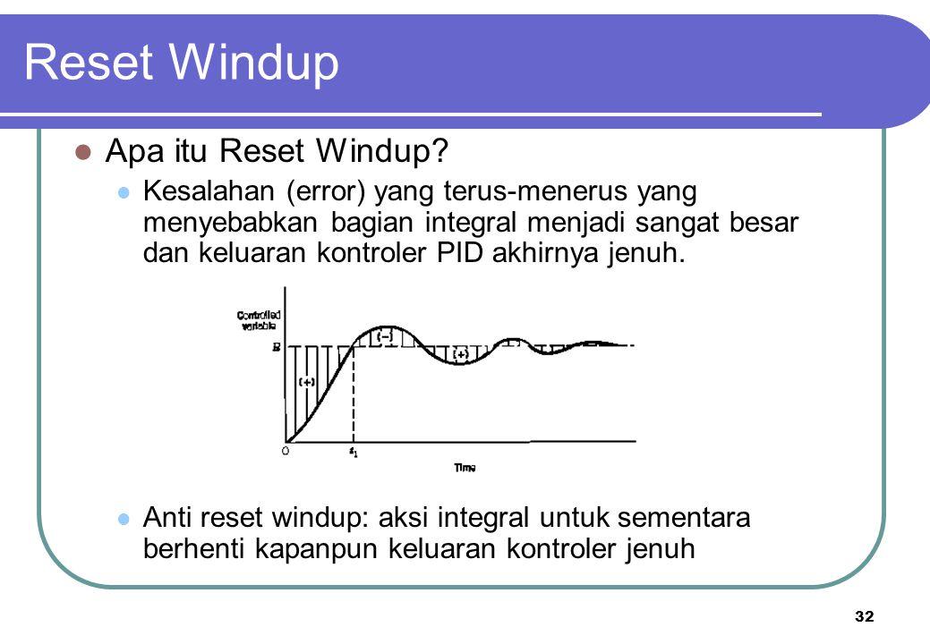 Reset Windup Apa itu Reset Windup