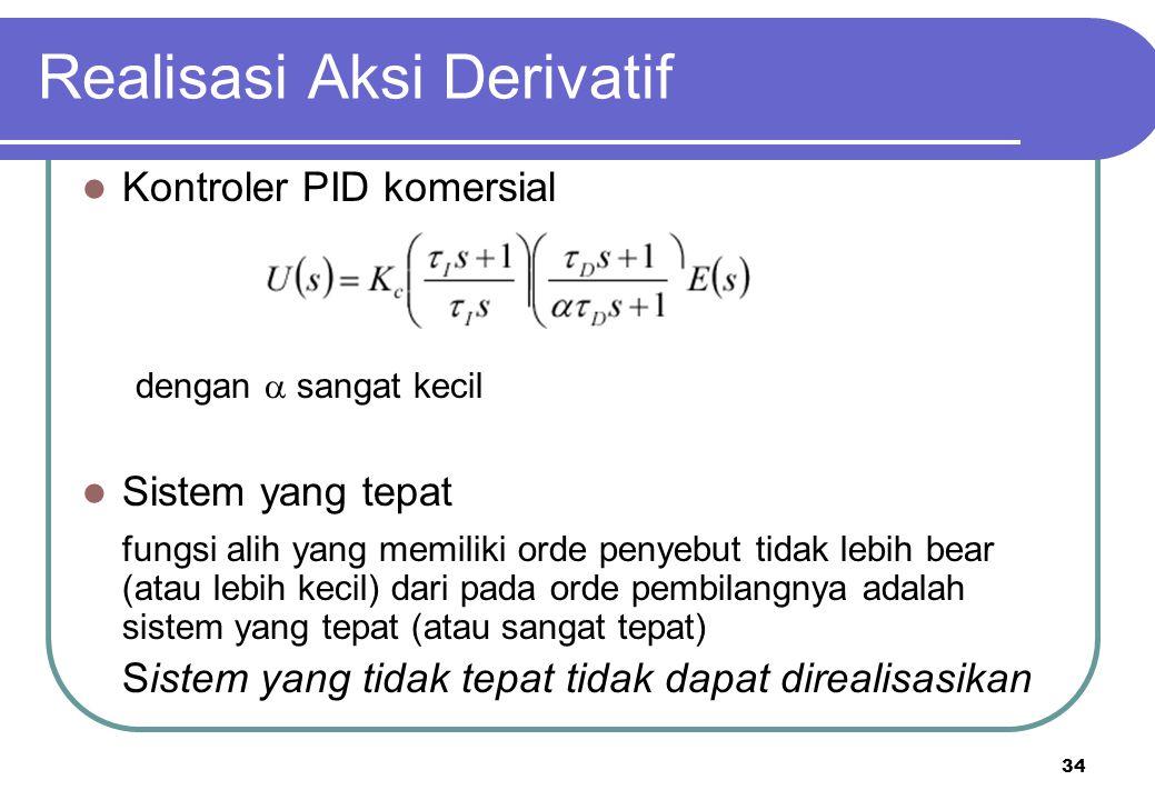 Realisasi Aksi Derivatif