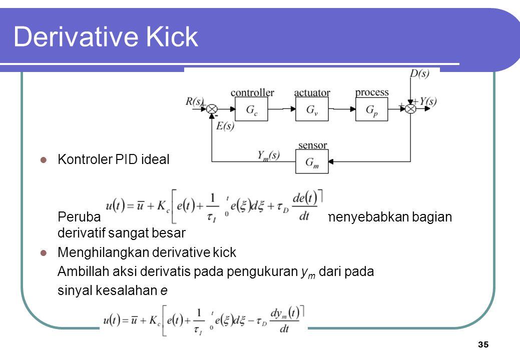 Derivative Kick Kontroler PID ideal