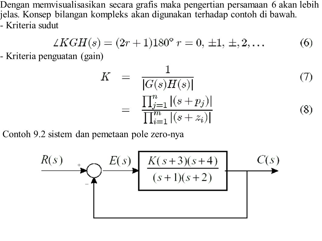 Dengan memvisualisasikan secara grafis maka pengertian persamaan 6 akan lebih jelas. Konsep bilangan kompleks akan digunakan terhadap contoh di bawah.