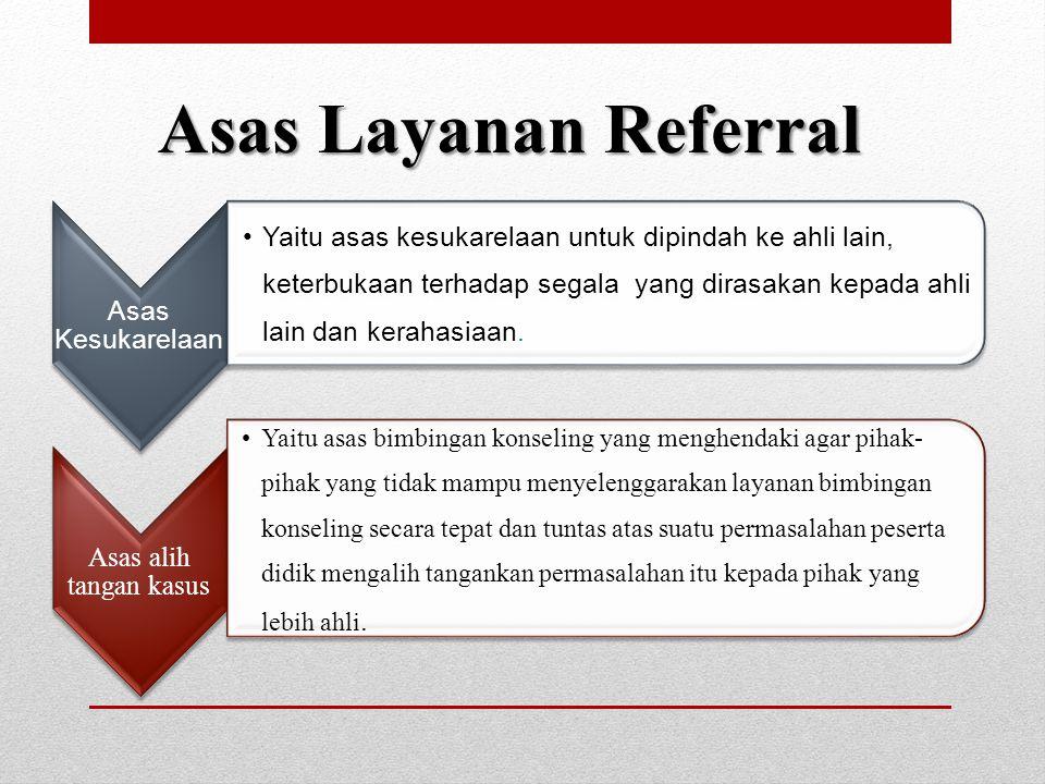 Asas Layanan Referral Asas Kesukarelaan.