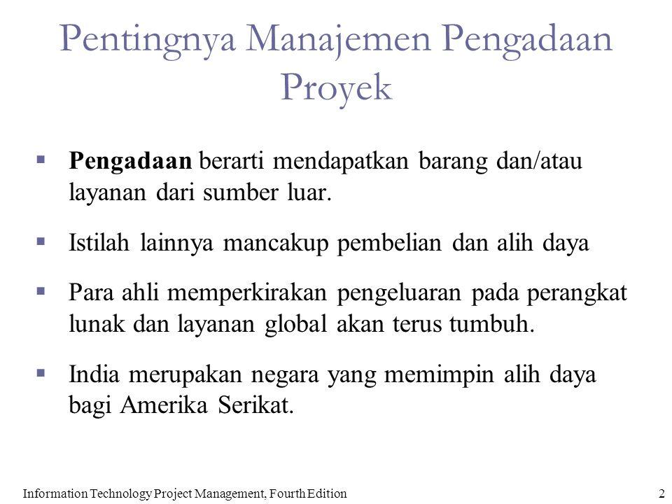 Pentingnya Manajemen Pengadaan Proyek
