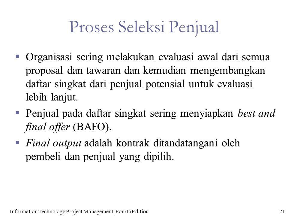 Proses Seleksi Penjual