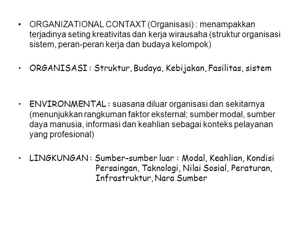 ORGANIZATIONAL CONTAXT (Organisasi) : menampakkan terjadinya seting kreativitas dan kerja wirausaha (struktur organisasi sistem, peran-peran kerja dan budaya kelompok)