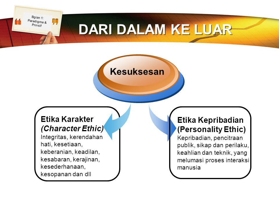 Bgian 1: Paradigma & Prinsif