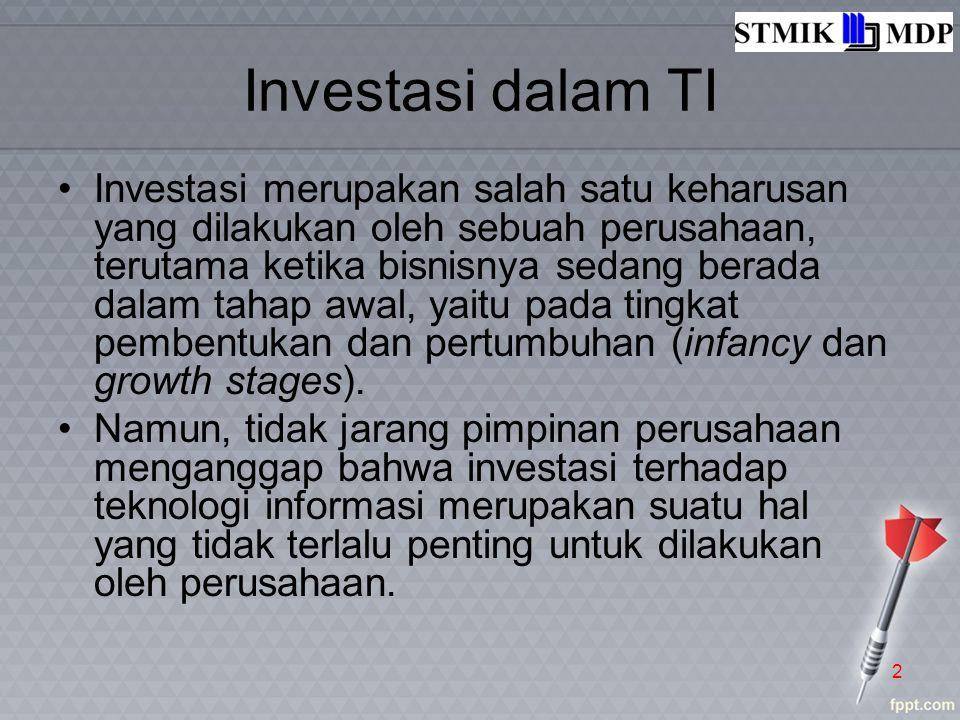 Investasi dalam TI