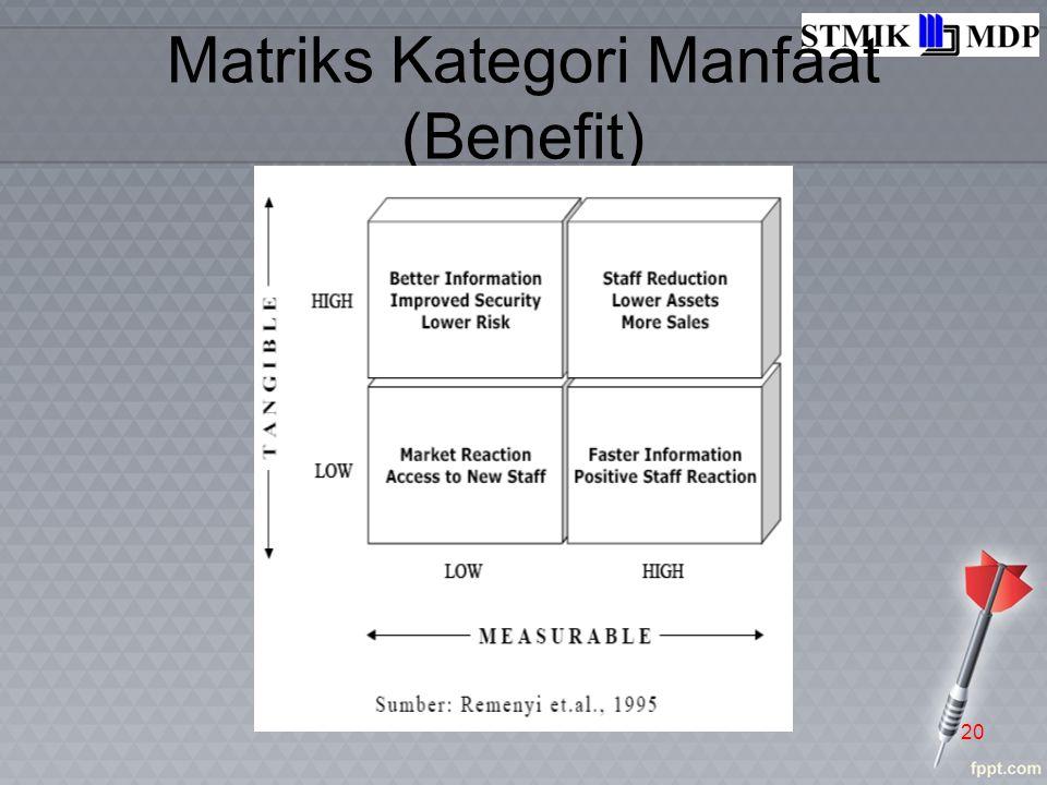 Matriks Kategori Manfaat (Benefit)
