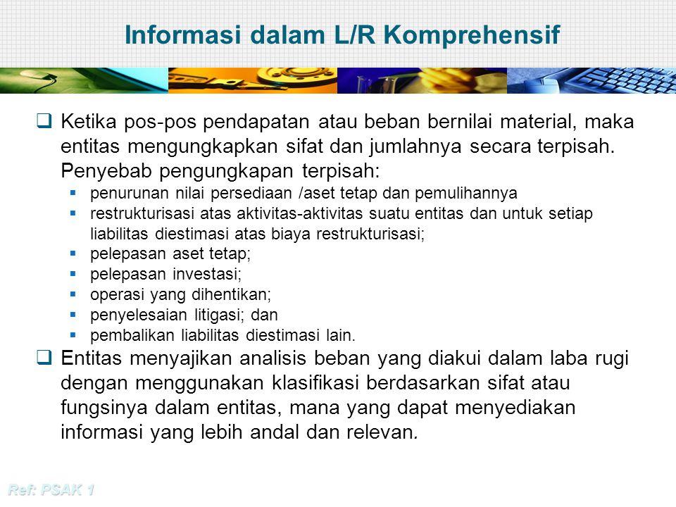 Informasi dalam L/R Komprehensif