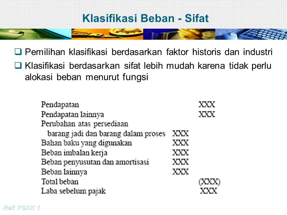 Klasifikasi Beban - Sifat