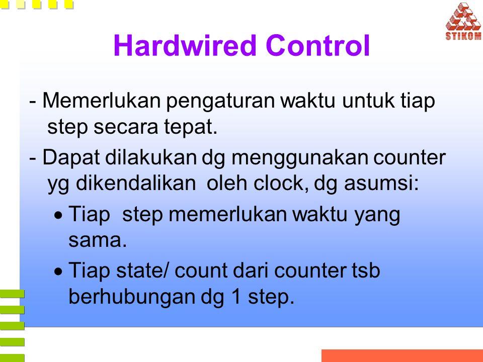 Hardwired Control - Memerlukan pengaturan waktu untuk tiap step secara tepat.