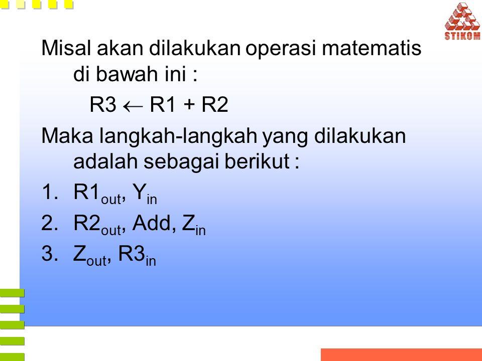 Misal akan dilakukan operasi matematis di bawah ini :