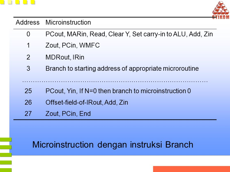 Microinstruction dengan instruksi Branch
