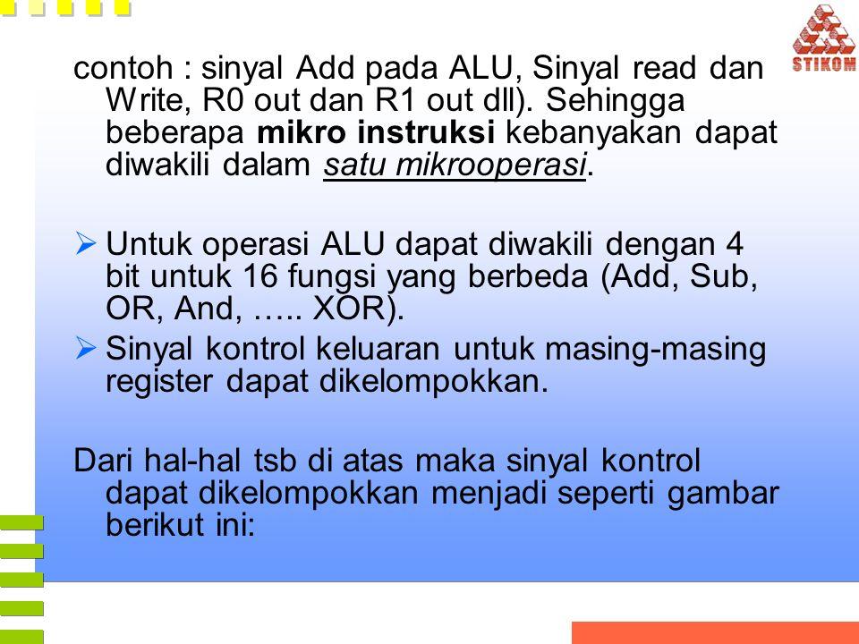 contoh : sinyal Add pada ALU, Sinyal read dan Write, R0 out dan R1 out dll). Sehingga beberapa mikro instruksi kebanyakan dapat diwakili dalam satu mikrooperasi.