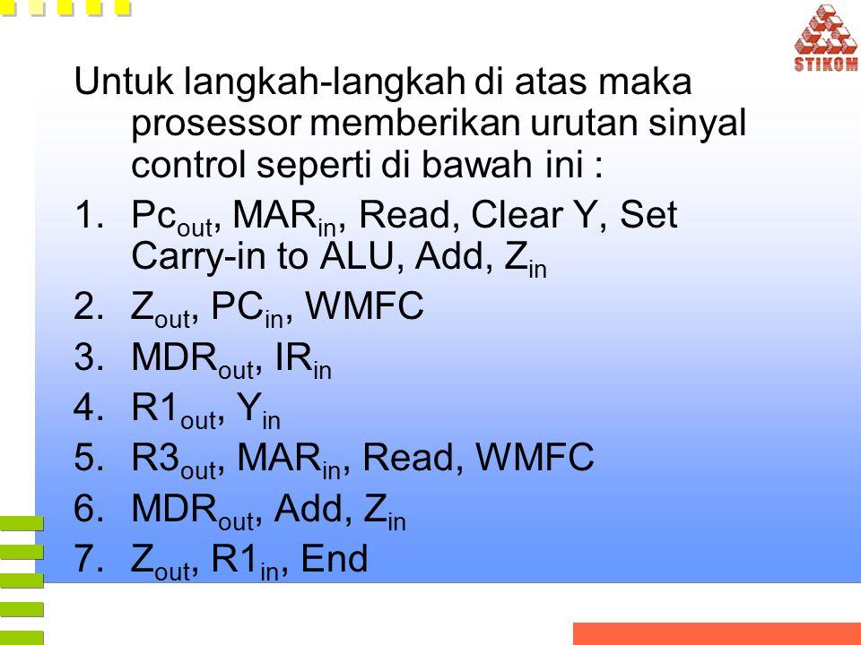 Untuk langkah-langkah di atas maka prosessor memberikan urutan sinyal control seperti di bawah ini :