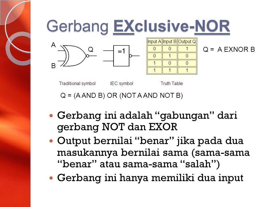Gerbang EXclusive-NOR