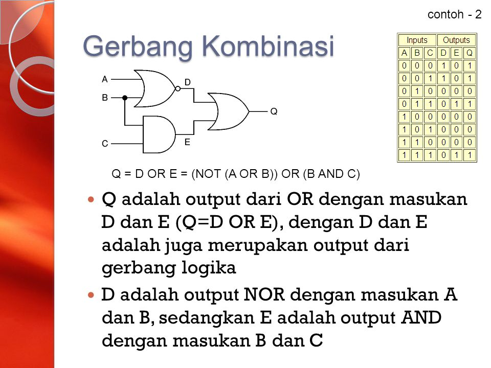 contoh - 2 Gerbang Kombinasi. Q = D OR E = (NOT (A OR B)) OR (B AND C)