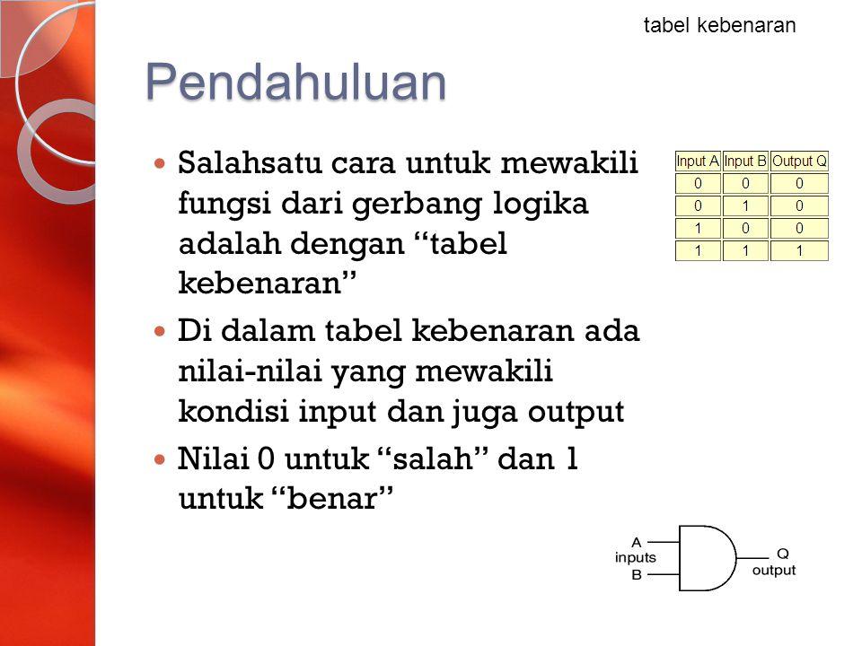 tabel kebenaran Pendahuluan. Salahsatu cara untuk mewakili fungsi dari gerbang logika adalah dengan tabel kebenaran