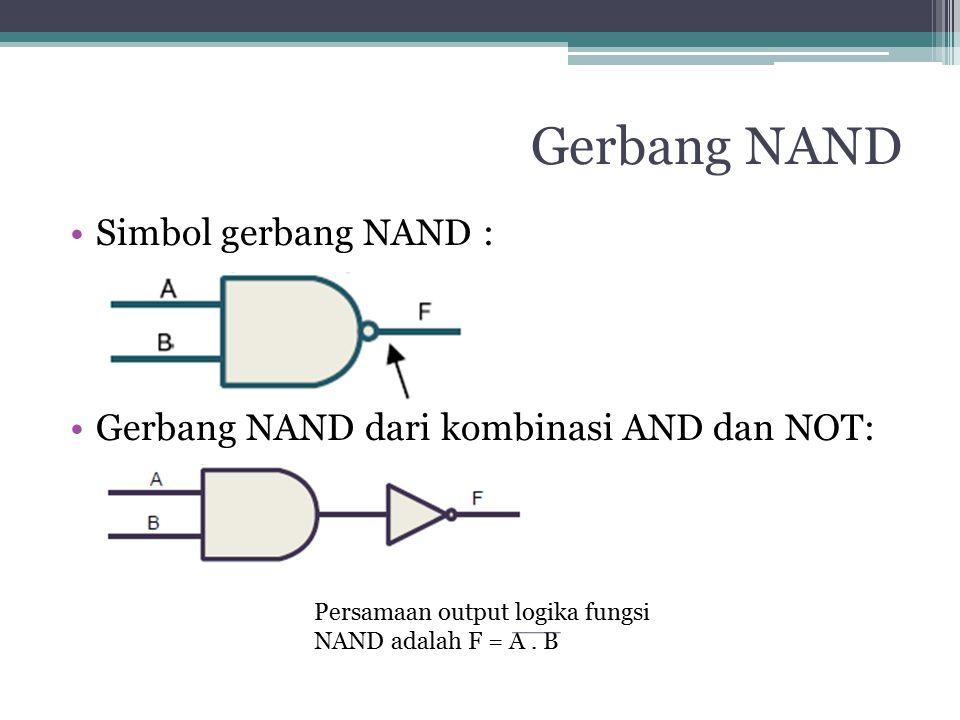 Gerbang NAND Simbol gerbang NAND :
