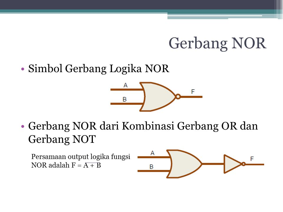 Gerbang NOR Simbol Gerbang Logika NOR