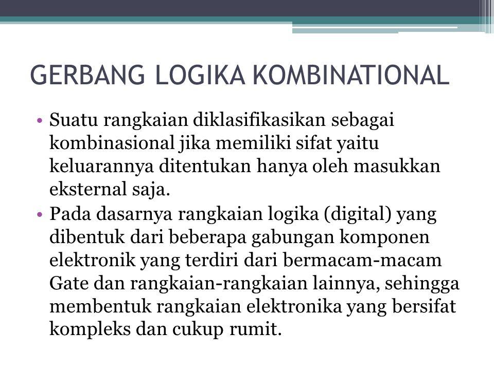 GERBANG LOGIKA KOMBINATIONAL
